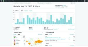 Pli ol 650.000 vizitoj - Mais de 650.000 visitas